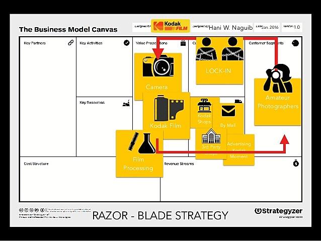 KODAK ANNOUNCES A NEW BUSINESS STRUCTURE