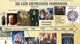 Linea de tiempo de los Derechos Humanos  timeline