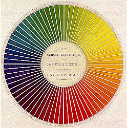 Es publica les lleis i teories del color de Chevreaul