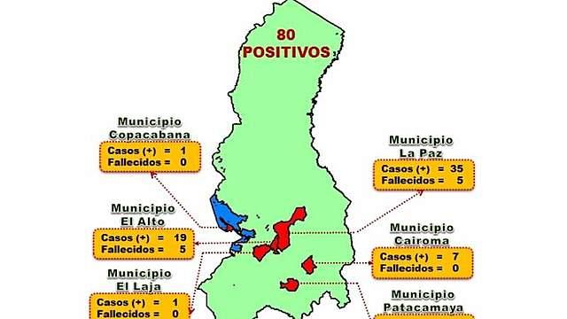 La Paz es el departamento con más decesos por Covid-19, ya suma 11 en 34 días