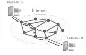 INTERNET - PRIMERA TRANSMISIÓN
