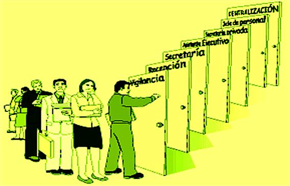 Reorganización de la Administración Pública