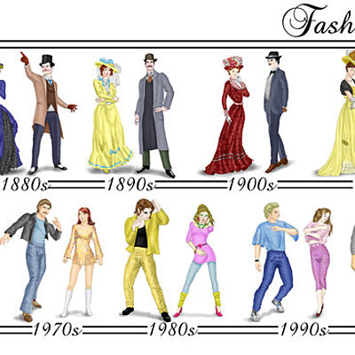 women's clothing through the years  by Lamese Zaarour timeline