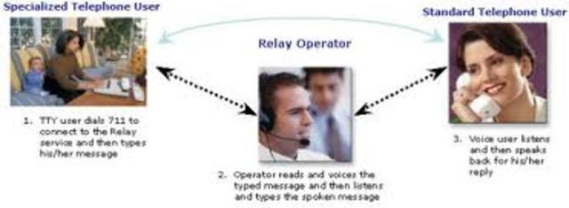 Telecom Relay Service