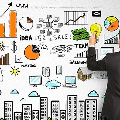 Evolución del marketing timeline