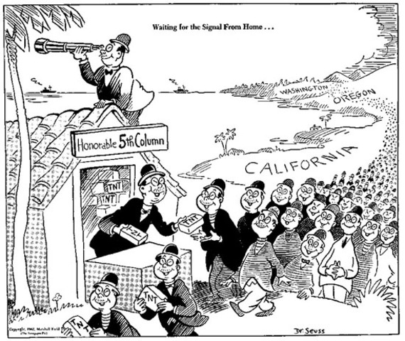 War Relocation Authority