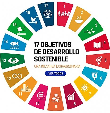 Cumbre sobre los ODS