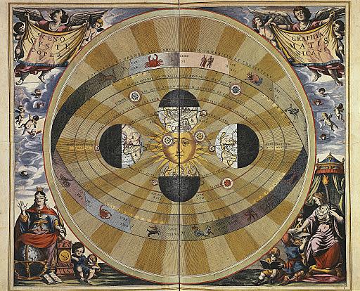 Proposició de l'heliocentrisme de l'Univers - Nicolau Copèrnic