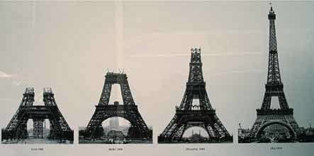 The Eiffel Tower is Completed