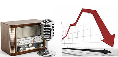 Cae inversión radiofónica