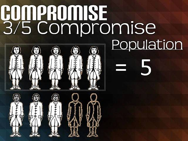 3/5 Compromise