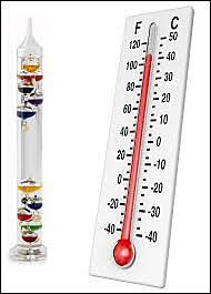 el termòmetre