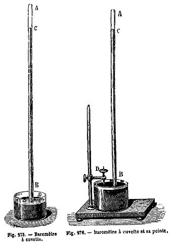 Torricelli mesura la pressio atmosfèrica