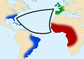 Comercio trasatlántico
