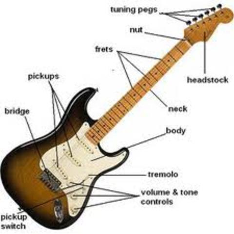 Electric guitars debut.