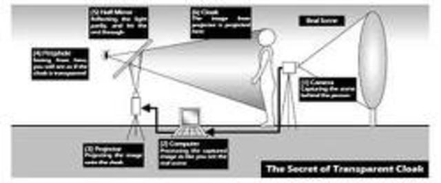 camflouage system