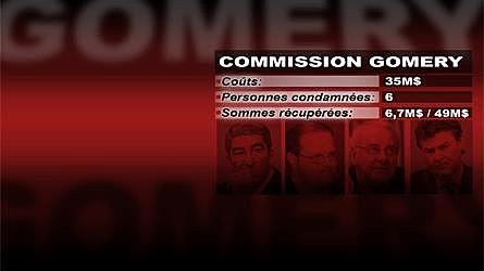 La commission Gomery