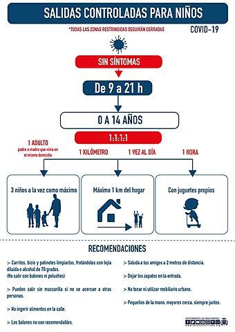RECOMENDACIONES PASEOS INFANTILES