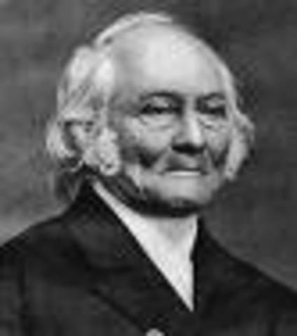 Ernst Weber (1795 - 1878)