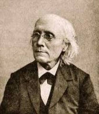 Gustav Theodor Fechner (1801 - 1887)