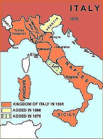 Formation of an independent Italy