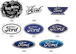 1908 FORD MOTOR COMPANY