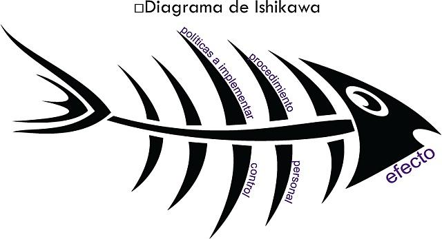 1943 KAORU ISHIKAWA El creador de los círculos de calidad