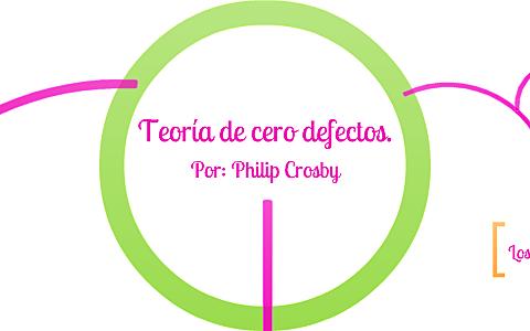 1958 CERO DEFECTOS PHILIP CROSBY