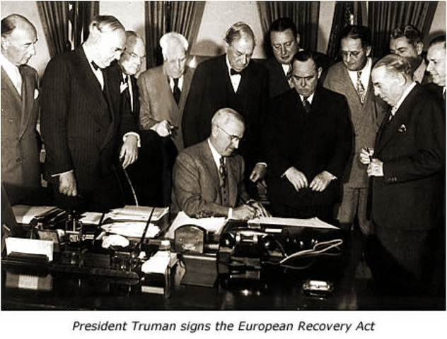 Marshall Plan Development