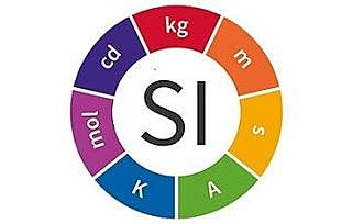 Anuncio de la definición del kilogramo