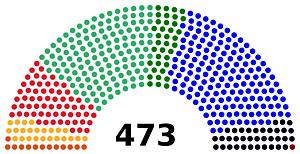 Eleccions de 1933
