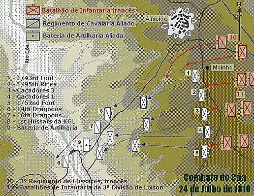 Batalha do Rio Côa