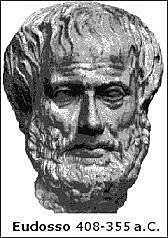 Eudosso di Cnido (408-355)