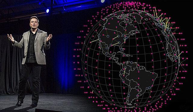 Глобальная спутниковая «Всемирная сеть» в системе ЮСИА