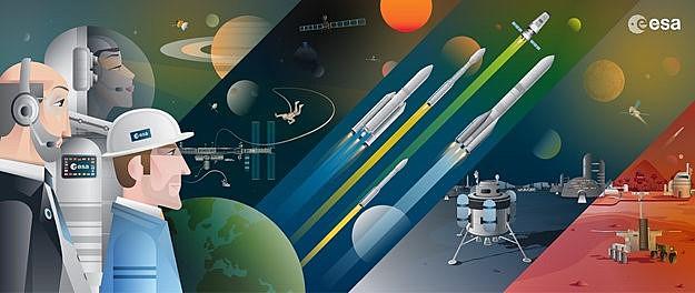 ESA, οΕυρωπαϊκός Οργανισμός Διαστήματος