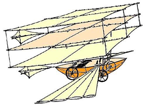 Cayley's Biplane Concept