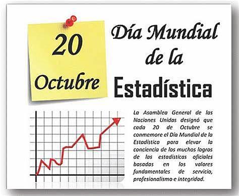 conmemorativa del primer Día Mundial de la Estadística. (2010)