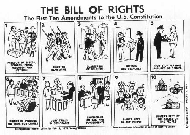 Bill of Rights (Amendments 1-5)