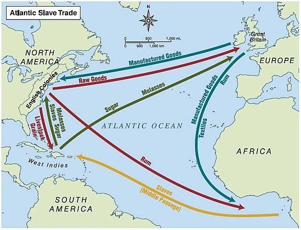 Atlantic Slave Trade Image