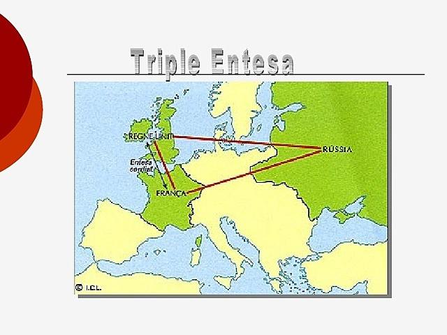Creació de la Triple Entesa