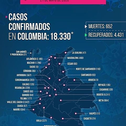 Dia 143 (Actualmente en Colombia)