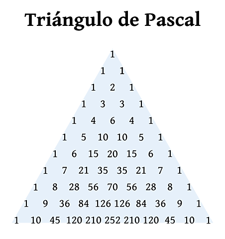 Triangulo Aritmético