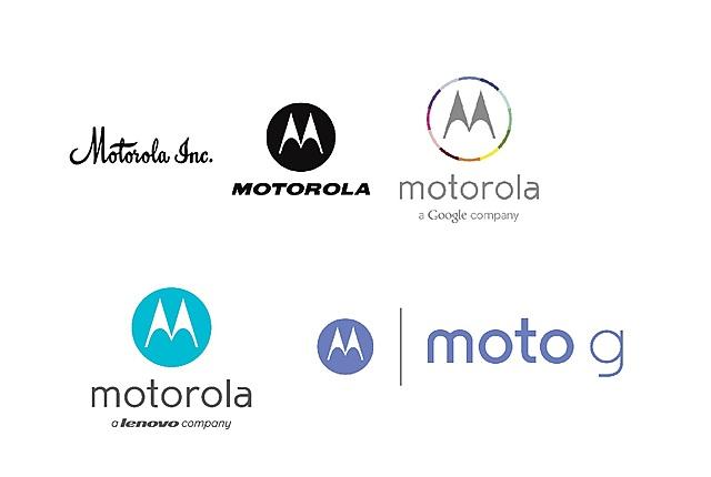 Motorola, Inc