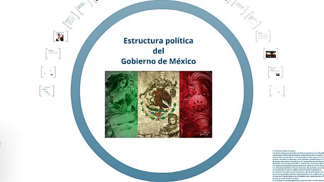 La Estructura Gubernamental en México