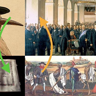 Fra pesten til demokratiets indførelse, 1347-1849 timeline