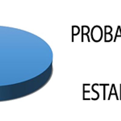 Probabilidad y Estadística timeline