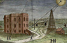 The Paris and Greenwich observatories