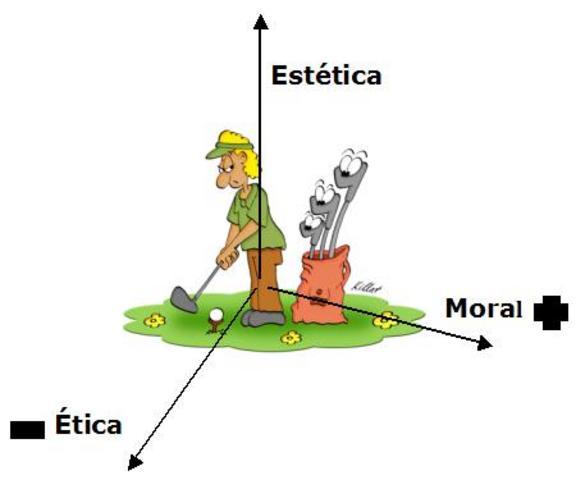 PIAGET: El criterio moral en el niño