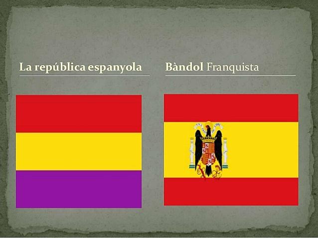 Espanya es divideix en dos bàndols: els republicans i els insurrectes (o franquistes o nacionals)