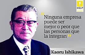 Kaoru Ishikawa círculos de calidad